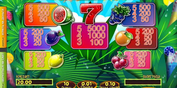 Juicy Fruit HD MCPcom Novomatic pay