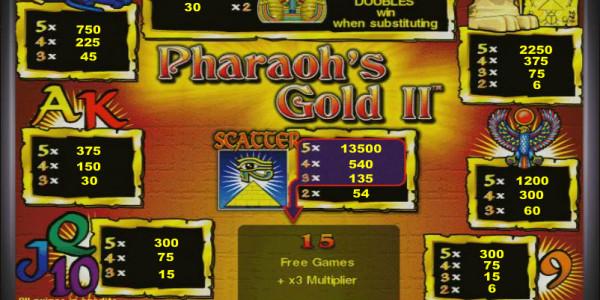 Pharaon's Gold II MCPcom Novomatic pay