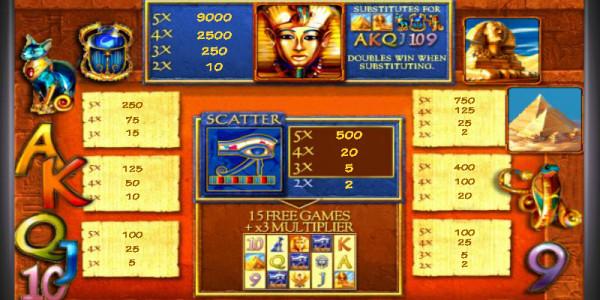 Pharaon's Gold III MCPcom Novomatic pay