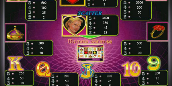 Queen of Hearts MCPcom Novomatic pay