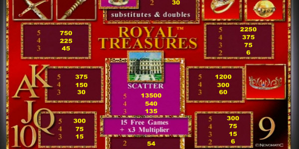 Royal Treasures MCPcom Novomatic pay