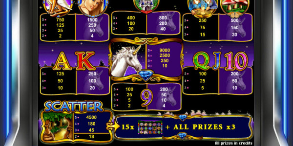 Unicorn Magic MCPcom Novomatic pay