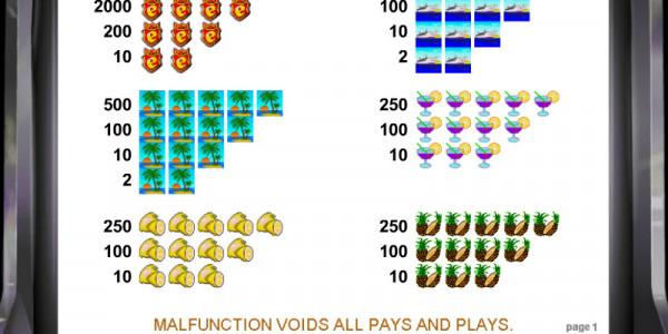 Slot-o-Pol MCPcom MegaJack pay