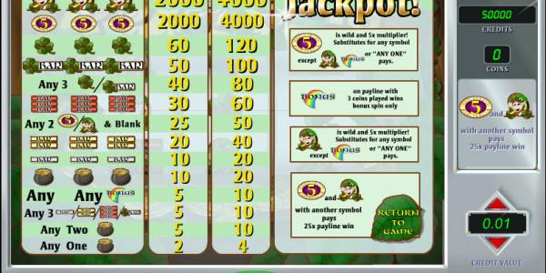 Pot O' Gold MCPcom Amaya (Chartwell) pay