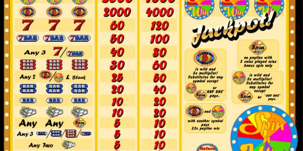 Spin 'n' Win MCPcom Amaya (Chartwell) pay