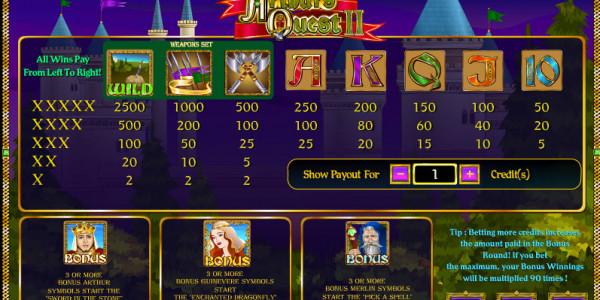 Arthur's Quest II MCPcom Amaya (Chartwell) pay