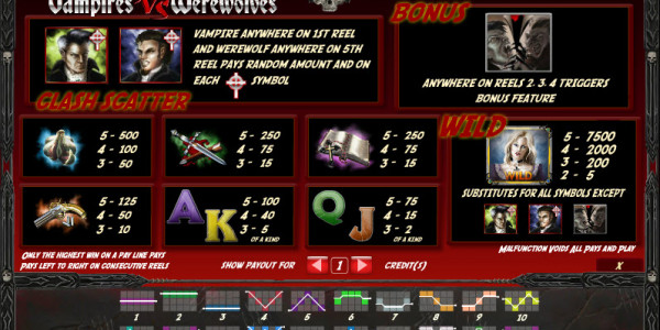 Vampires vs Werewolves MCPcom Amaya (Chartwell) pay