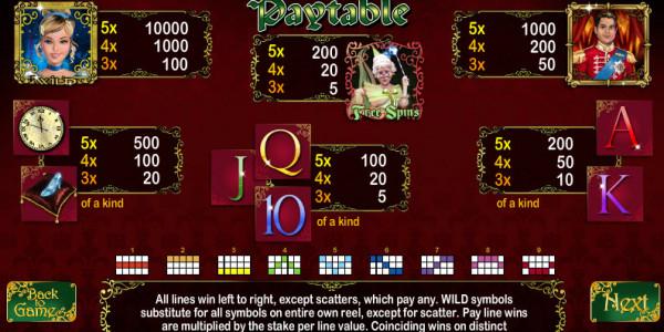 Cinderella's Palace MCPcom Cayetano Gaming pay