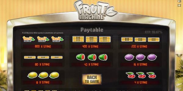 Fruit Machine MCPcom Cayetano Gaming pay