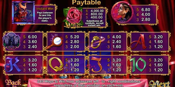 Beauty's Beast MCPcom Cayetano Gaming pay