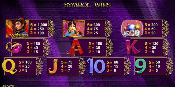 Aladin's Lamp MCPcom Cayetano Gaming pay2
