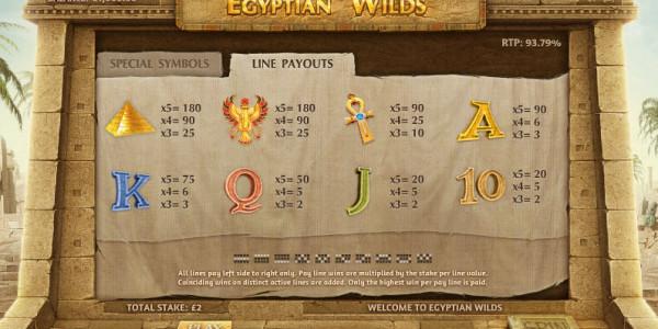 Egyptian Wilds MCPcom Cayetano Gaming pay2
