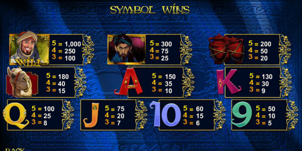 Ali Baba's Treasure MCPcom Cayetano Gaming pay2