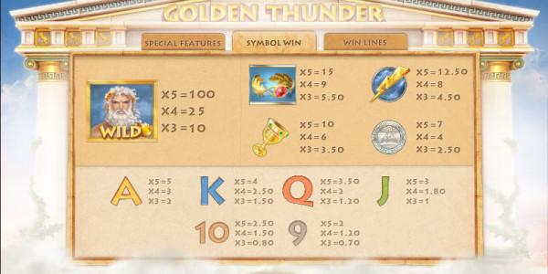 Golden Thunder MCPcom Cayetano Gaming pay2