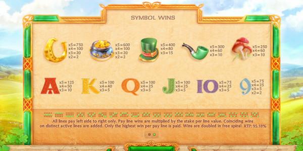 Irish Clover MCPcom Cayetano Gaming pay2