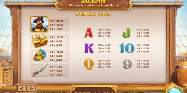 Pirates MCPcom Cayetano Gaming pay2