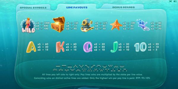 Reel Fish MCPcom Cayetano Gaming pay2