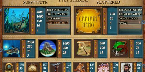 Captain Nemo MCPcom Cryptologic pay