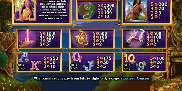 Fantasy Realm MCPcom Cryptologic pay