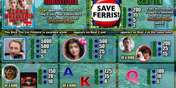 Ferris Bueller's Day Off  MCPcom Cryptologic pay