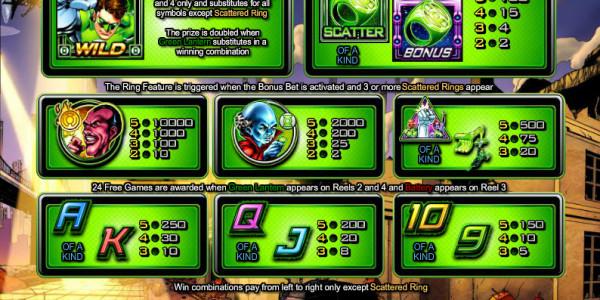 Green Lantern MCPcom Cryptologic pay