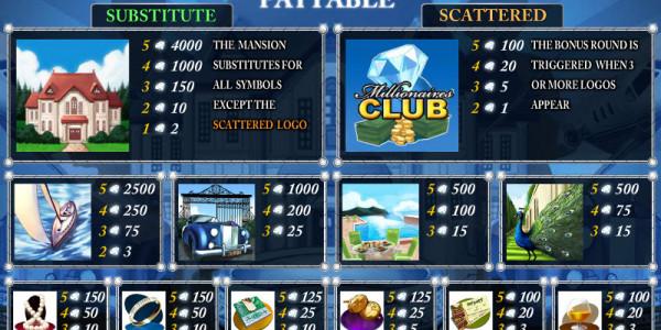 Millionaires Club III MCPcom Cryptologic pay