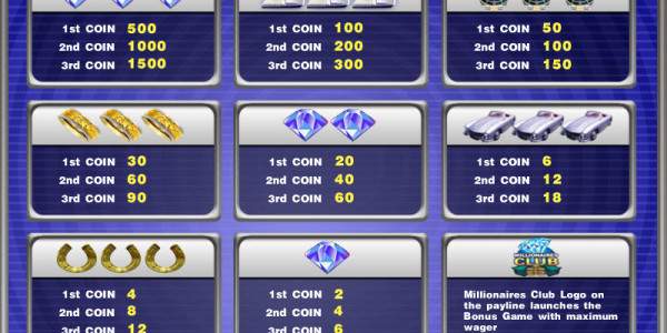 Millionaire's Club MCPcom Cryptologic pay