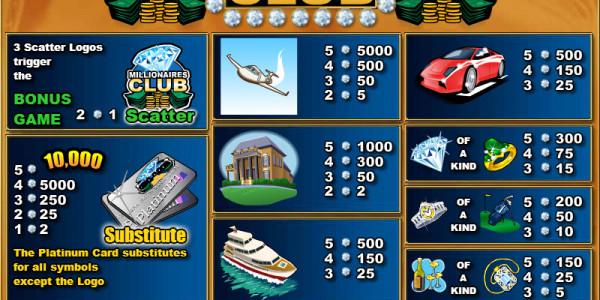 Millionaire's Club II MCPcom Cryptologic pay