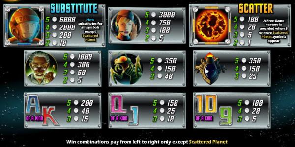 Outta Space Adventure MCPcom Cryptologic pay
