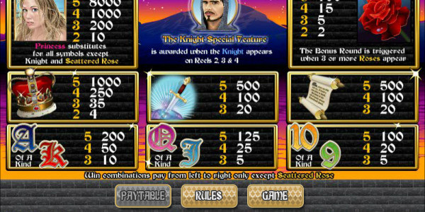 Quest Of Kings MCPcom Cryptologic pay