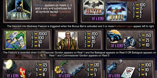 Batman MCPcom Cryptologic pay