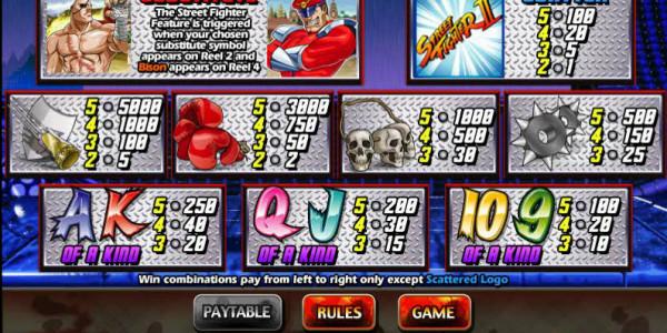 Street Fighter II MCPcom Cryptologic pay