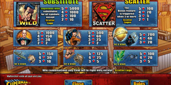 Superman Jackpots MCPcom Cryptologic pay