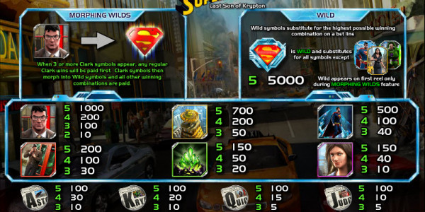 Superman: Last Son of Krypton MCPcom Cryptologic pay