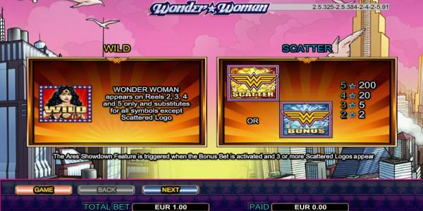Wonder Woman MCPcom Cryptologic pay