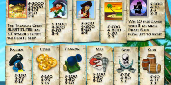 Buccaneer's Bounty MCPcom Cryptologic pay
