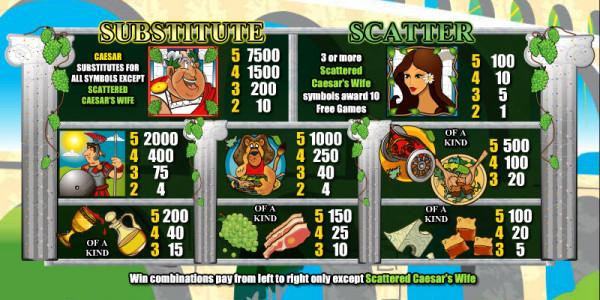 Caesar Salad MCPcom Cryptologic pay