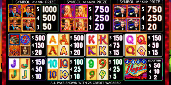 Just Vegas MCPcom Cryptologic pay2