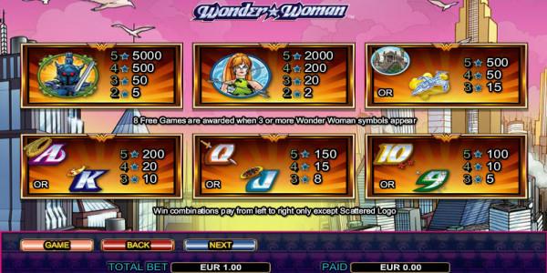 Wonder Woman MCPcom Cryptologic pay2