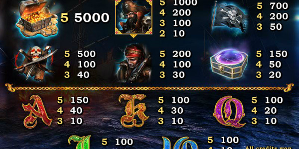 Blackbeard's Gold MCPcom Cryptologic pay2