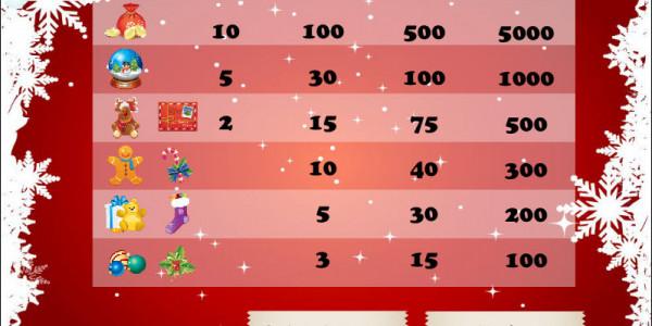 Santa's Stash MCPcom Daub Games pay
