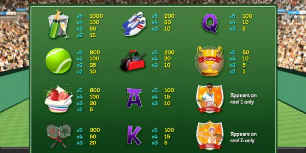 Winbledon MCPcom Daub Games pay
