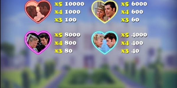 Grease — Danny and Sandy MCPcom Daub Games pay