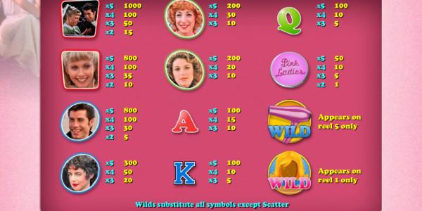 Grease – Pink Ladies & T-Birds MCPcom Daub Games pay