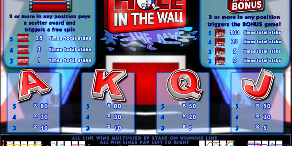 Hole in the Wall MCPcom Electracade pay2