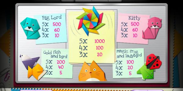 Origami MCPcom Endorphina pay