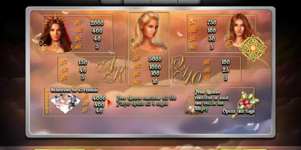 Fairy Tale MCPcom Endorphina pay