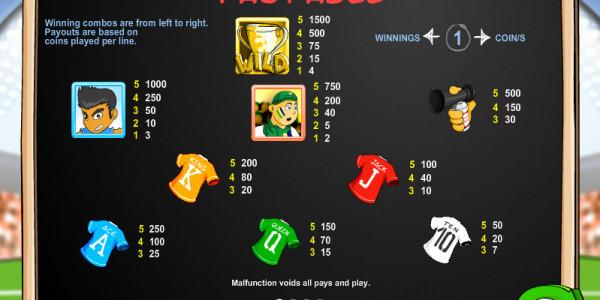Soccereels MCPcom Espresso Games pay