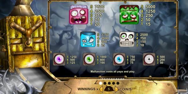The Creeps MCPcom Espresso Games pay