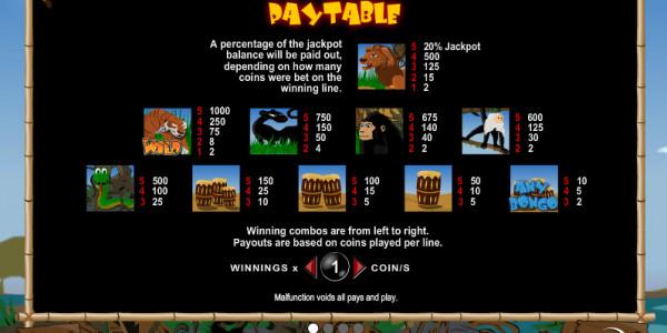 Jungle Doo MCPcom Espresso Games pay